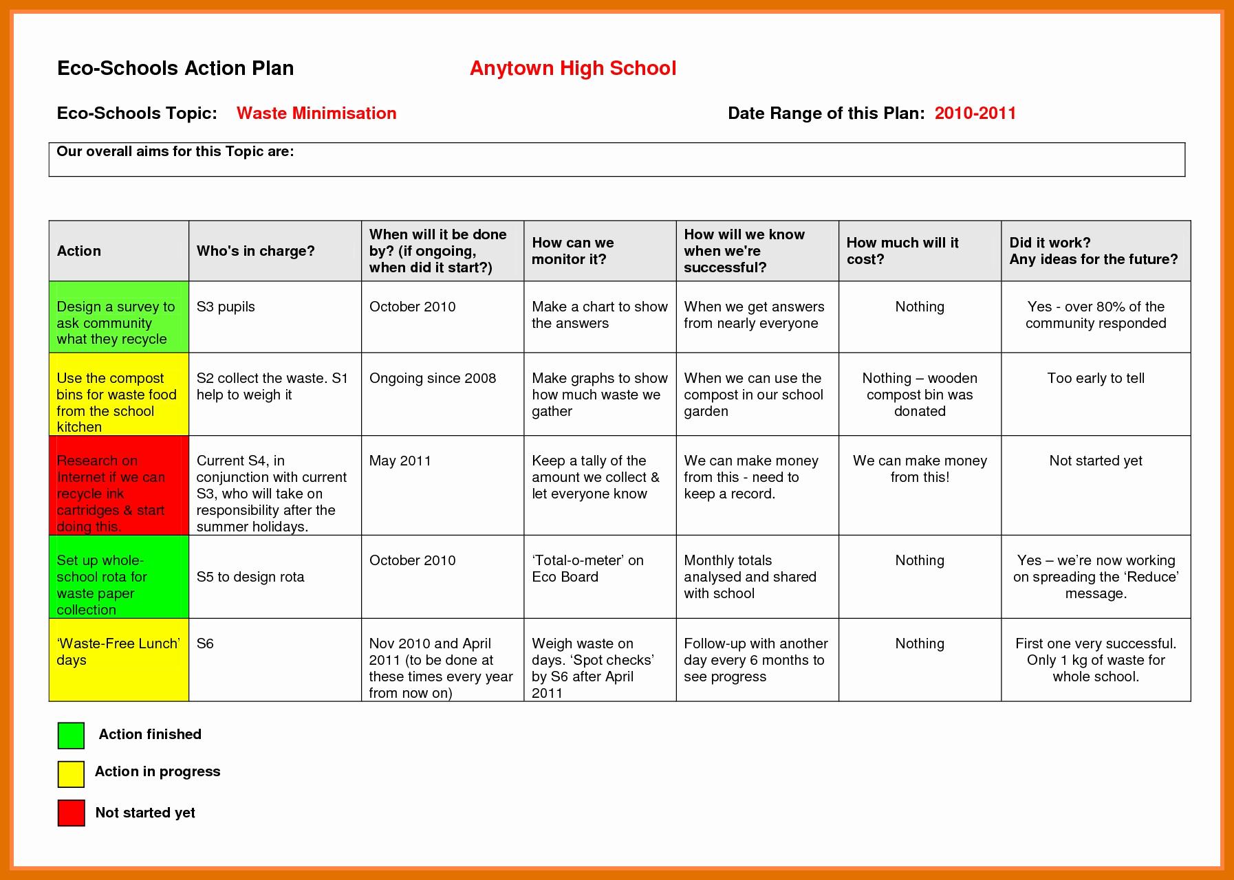 Business Development Plan Template Lovely 6 7 Deal Sheet Example Business Development