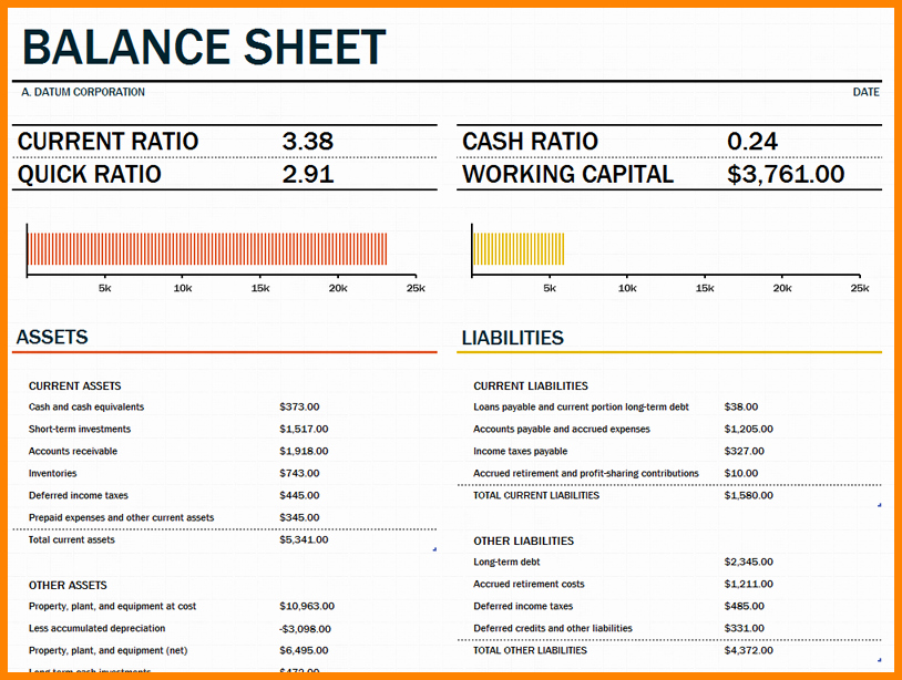 Business Financial Statement Template Unique 7 Business Financial Statement Template Excel