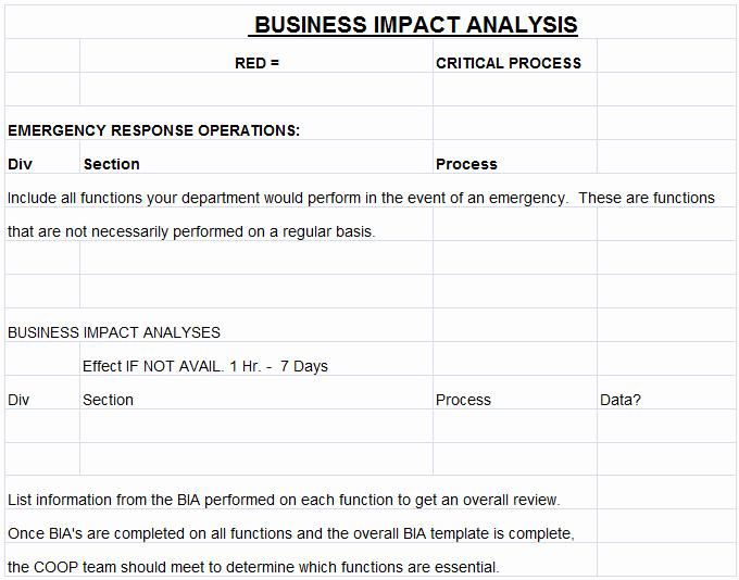 Business Impact Analysis Template Beautiful 9 Business Analysis Templates Pdf Word