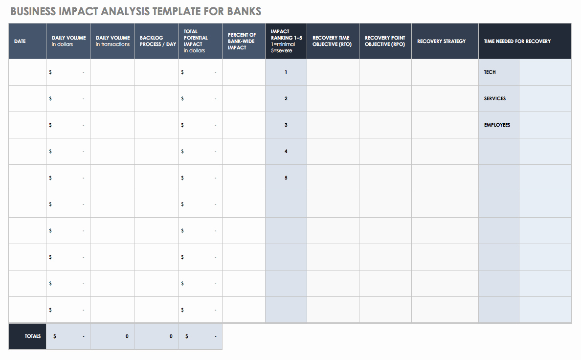 Business Impact Analysis Template Beautiful Free Business Impact Analysis Templates Smartsheet
