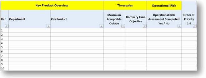 Business Impact Analysis Template Elegant Business Impact Analysis Template the Continuity Advisor