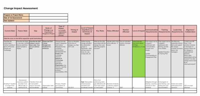 Business Impact Analysis Template Inspirational 5 Impact Analysis Templates for Word Excel and Pdf
