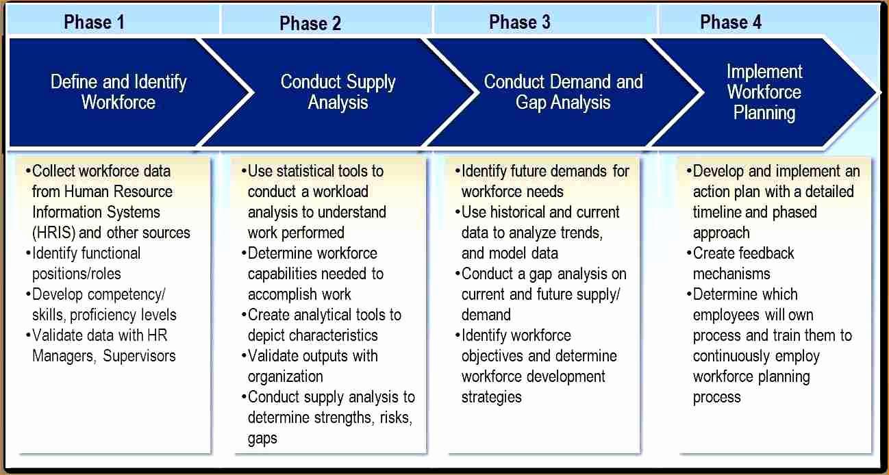 Business Impact Analysis Template Luxury Business Impact Analysis Plan Richard Iii Ap Essay