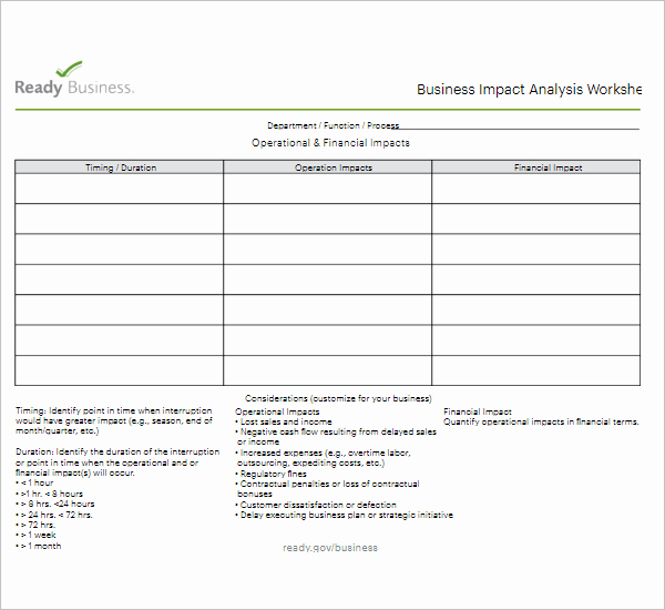 Business Impact Analysis Template Unique 19 Business Impact Analysis Templates Free Word Pdf Ppt
