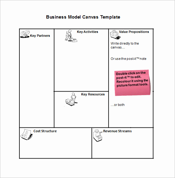 Business Model Canvas Template Word Awesome 20 Business Model Canvas Template Pdf Doc Ppt