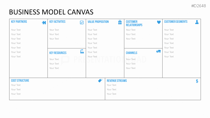 Business Model Canvas Template Word Awesome Business Canvas Template Ppt Business Model Canvas
