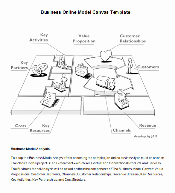 Business Model Canvas Template Word Beautiful 20 Business Model Canvas Template Pdf Doc Ppt
