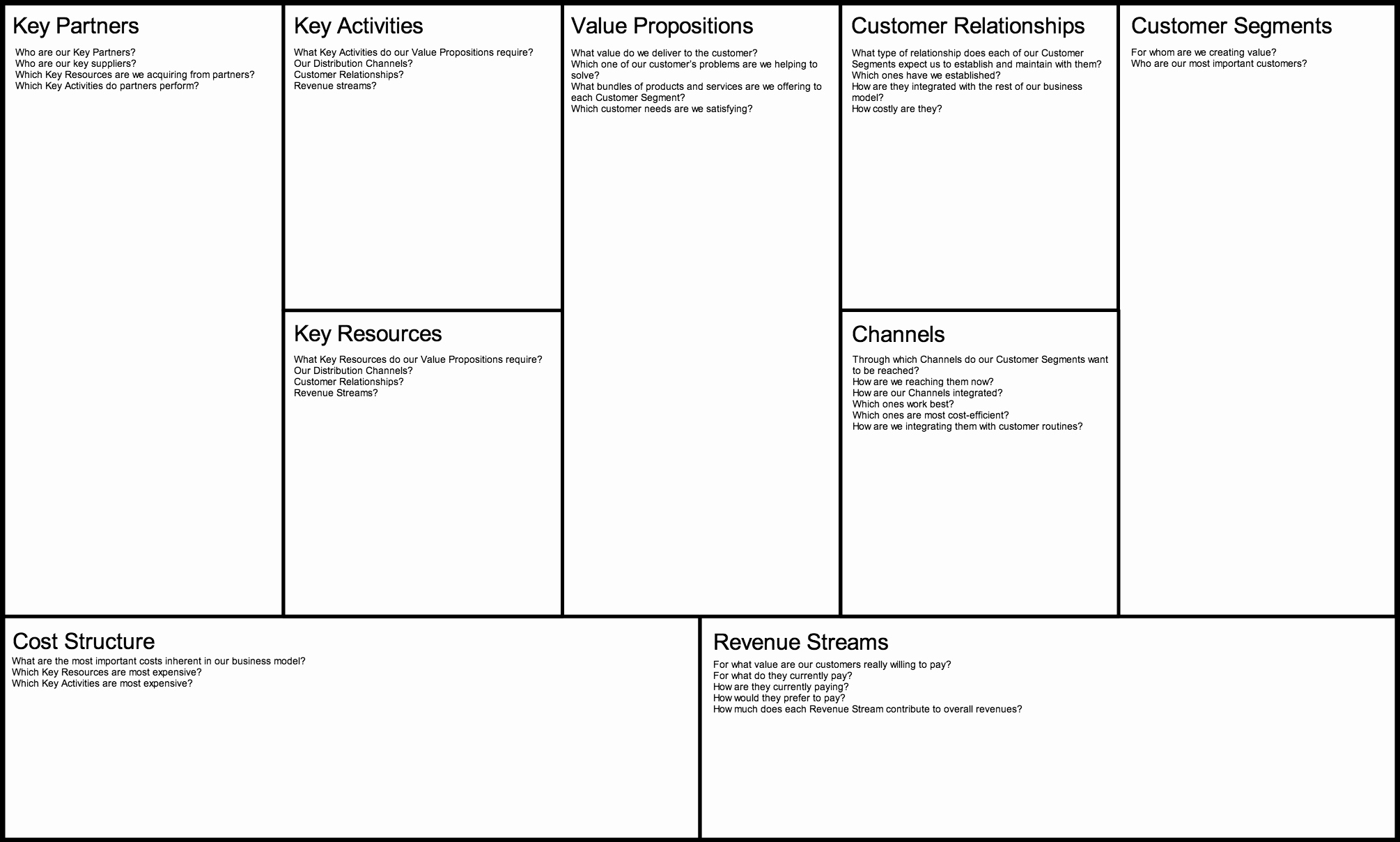 Business Model Canvas Template Word Beautiful Danny Hoskins Blog