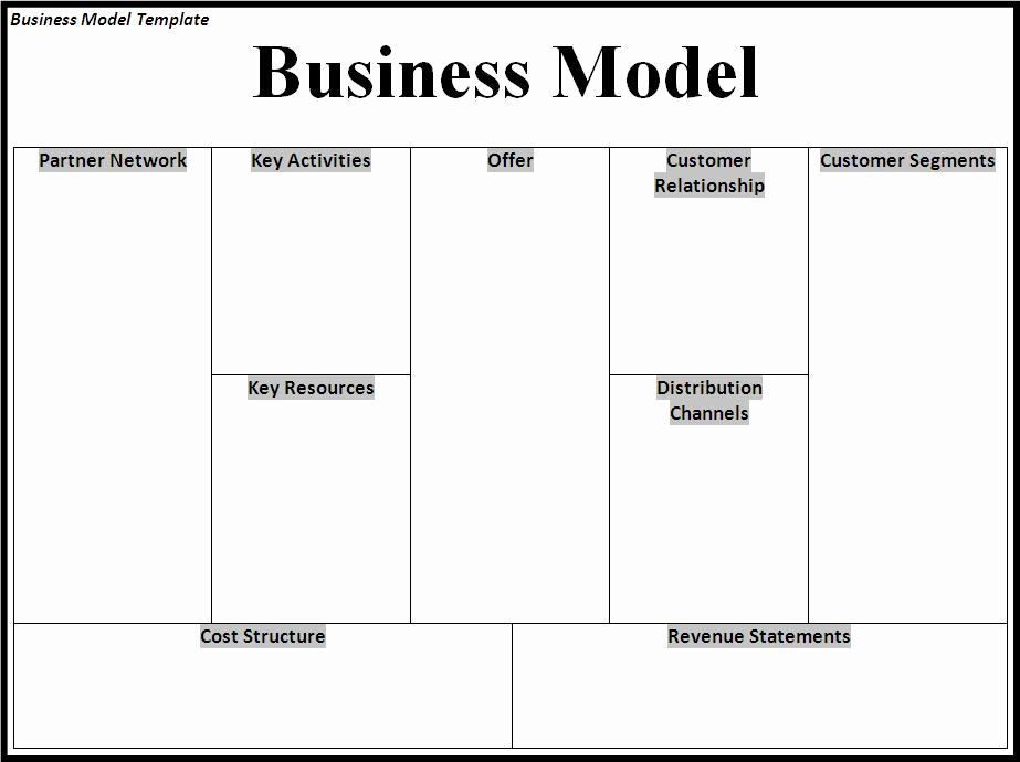 Business Model Canvas Template Word New Business Model Template