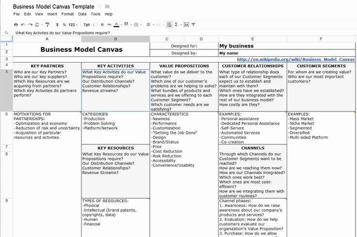 Business Model Canvas Template Word Unique How to Create A Business Model Canvas Template