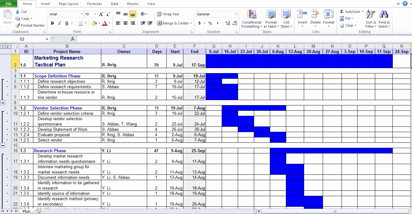 Business Plan Template Excel Best Of Business Plan Template Excel Excel Tmp