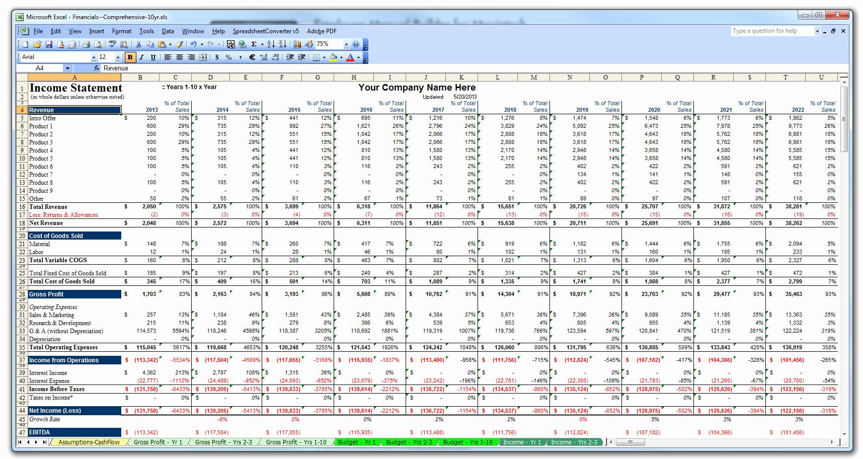 Business Plan Template Excel Inspirational Business Plan Financial Model Template Bizplanbuilder