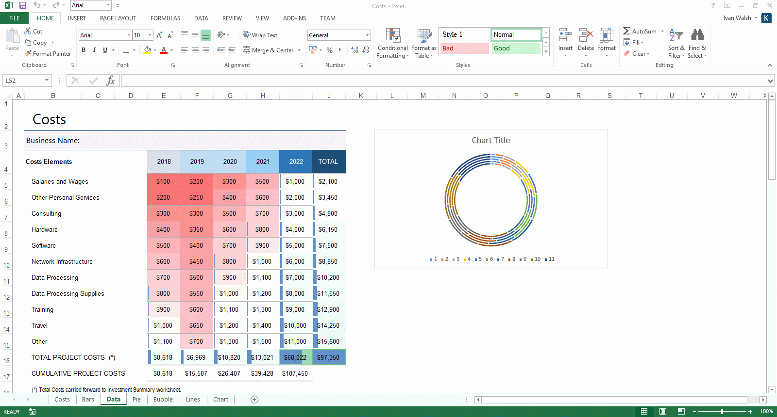 business projection spreadsheet