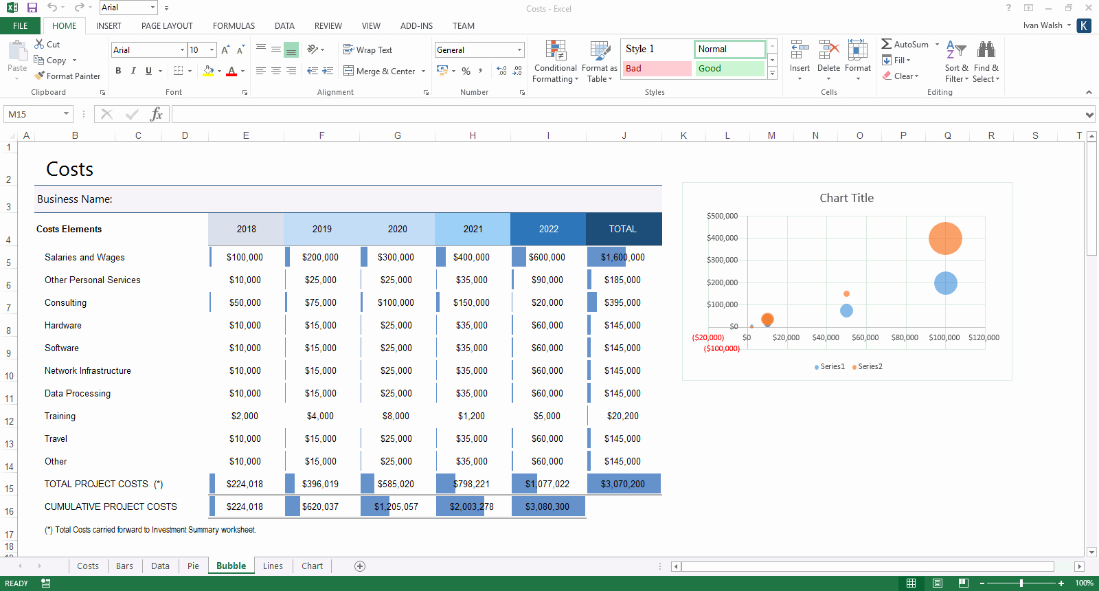 Business Plan Template Excel Lovely Business Plan Spreadsheet Template Excel Google Spreadshee