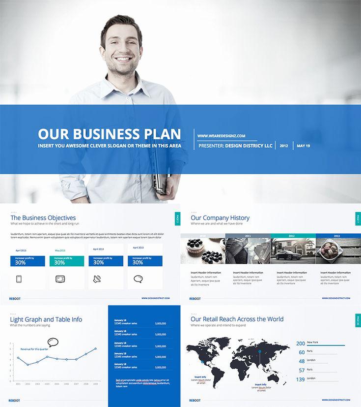 Business Plan Template Powerpoint Beautiful Business Plan Modern Powerpoint Design Deck