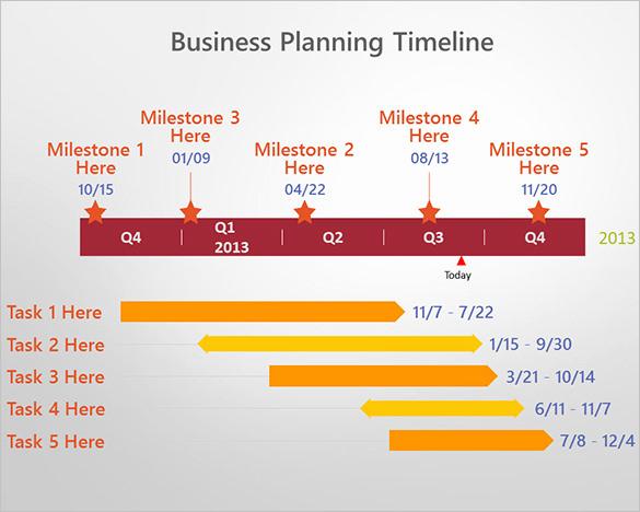 Business Plan Template Powerpoint Elegant 10 Business Timeline Templates Psd Eps Ai