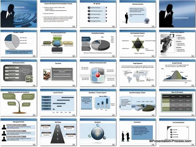 Business Plan Template Powerpoint Lovely Business Plan Presentation Template