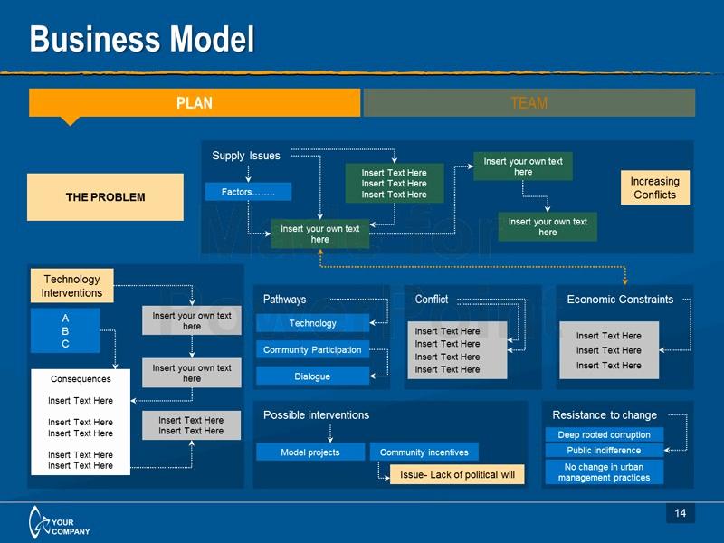 Business Plan Template Powerpoint New Venture Capital Editable Powerpoint Template