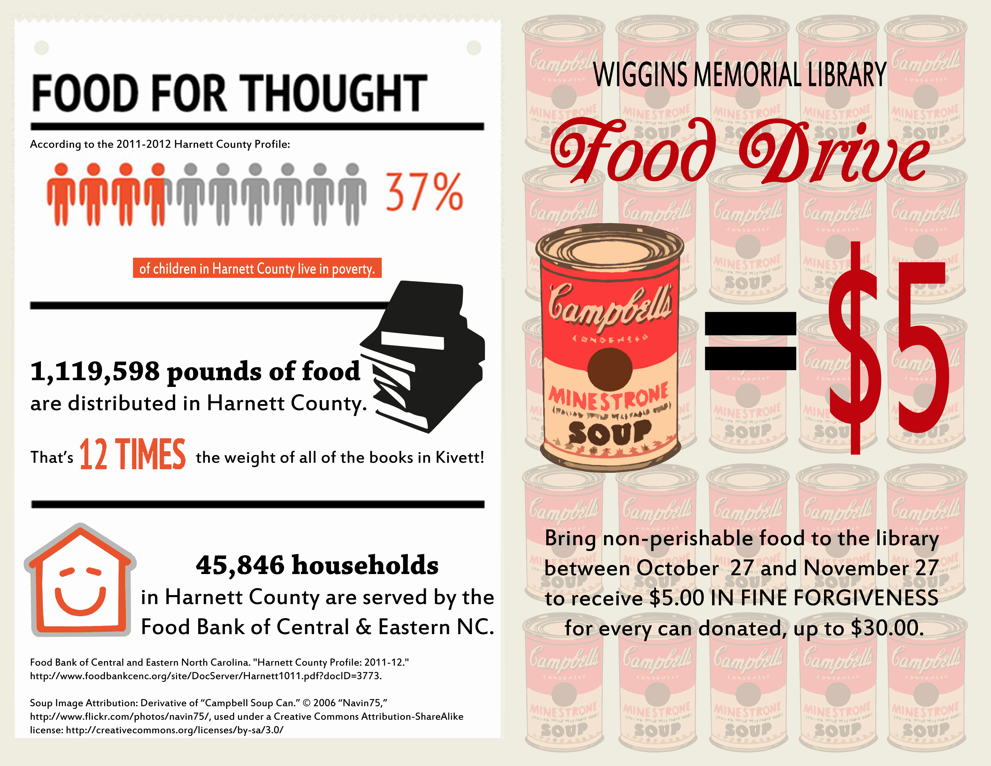 Canned Food Drive Flyer Elegant event Food Drive