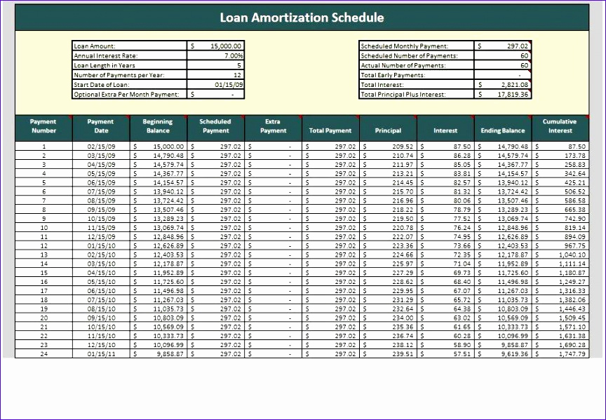 Car Loan Amortization Schedule Excel Awesome 8 Amortization Schedule Excel Template Exceltemplates