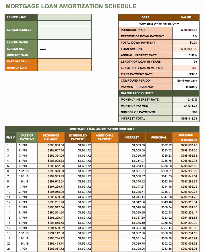 Car Loan Amortization Schedule Excel Awesome Free Excel Amortization Schedule Templates Smartsheet