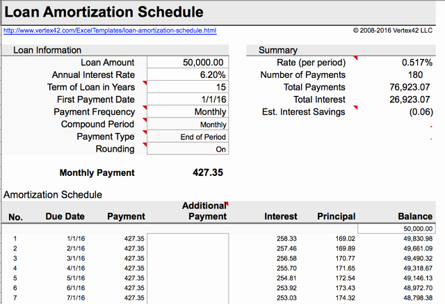 Car Loan Amortization Schedule Excel Best Of 5 Calculators to Decide if You Can Afford A New Car or House