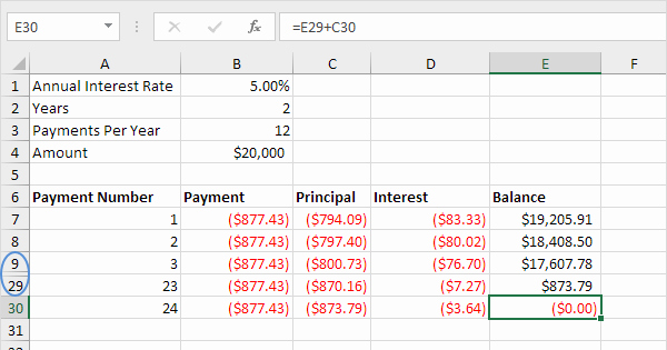 Car Loan Amortization Schedule Excel Elegant Loan Amortization Schedule In Excel Easy Excel Tutorial