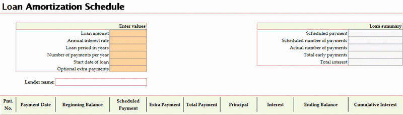 Car Loan Amortization Schedule Excel Fresh Download Loan Amortization Schedule Related Excel