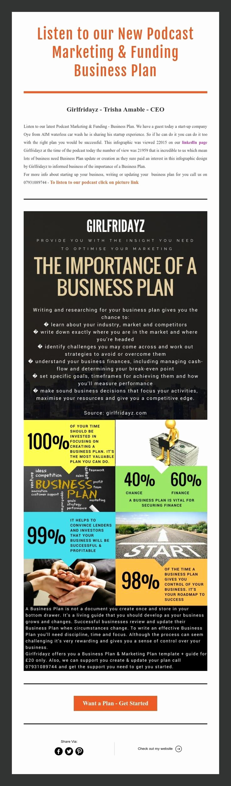 Car Wash Business Plan Fresh 25 Beautiful Car Wash Business Ideas On Pinterest