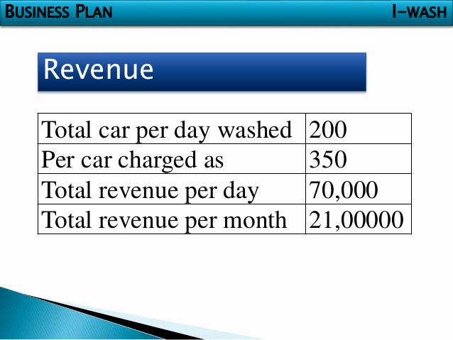 atumatic car washing business plan