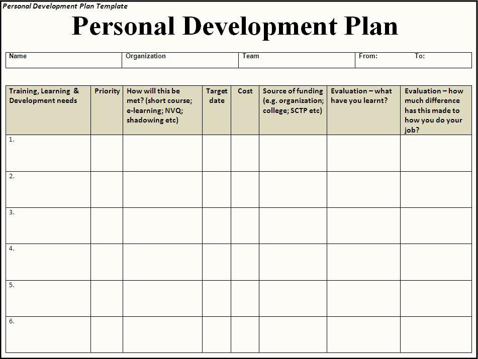 Career Development Plan Template Luxury Personal Development Plan Templates Google Search