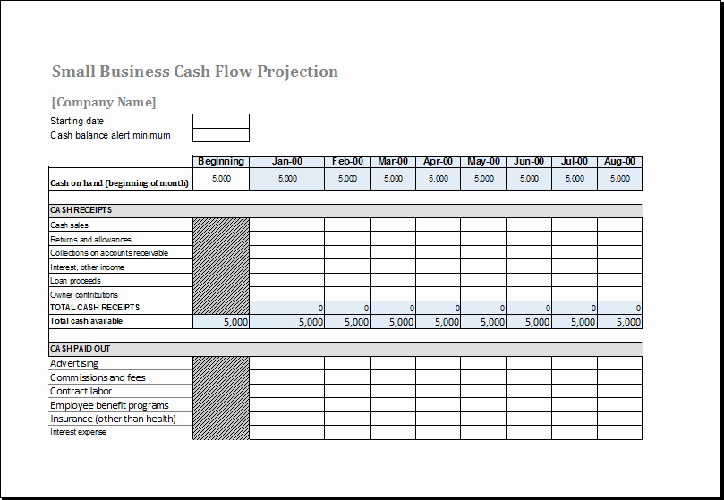 Cash Flow Template Excel Best Of Cash Flow Projection