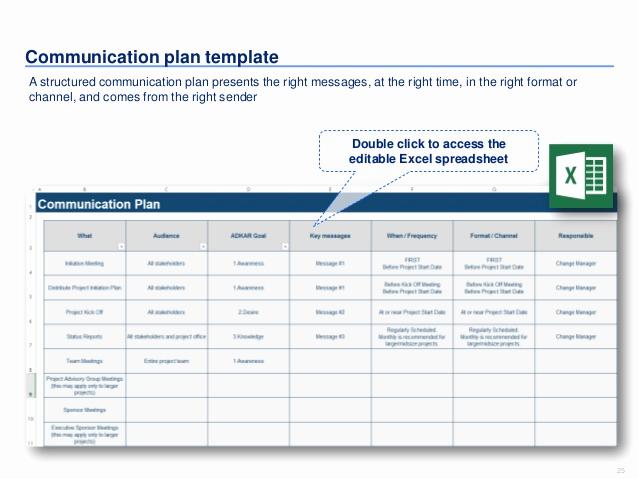 Change Management Plan Template Elegant Change Management toolkit Including Models Plans