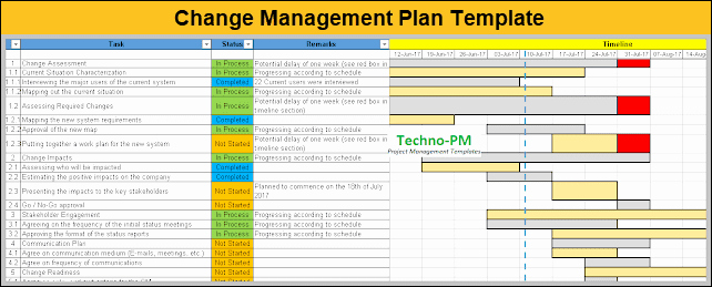 Change Management Plan Template New 4 Change Management Templates Project Management Templates