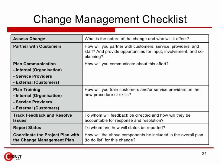 Change Management Plan Template New Transition & Transformation Change