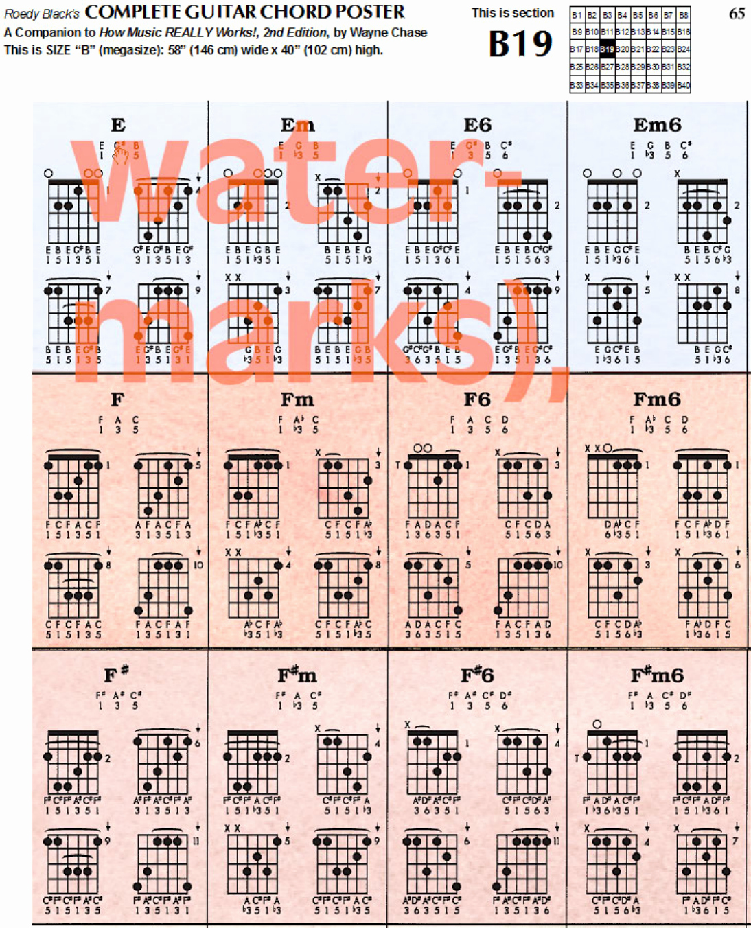 Chord Chart Guitar Complete Best Of Download Plete Guitar Chord Chart Template for Free