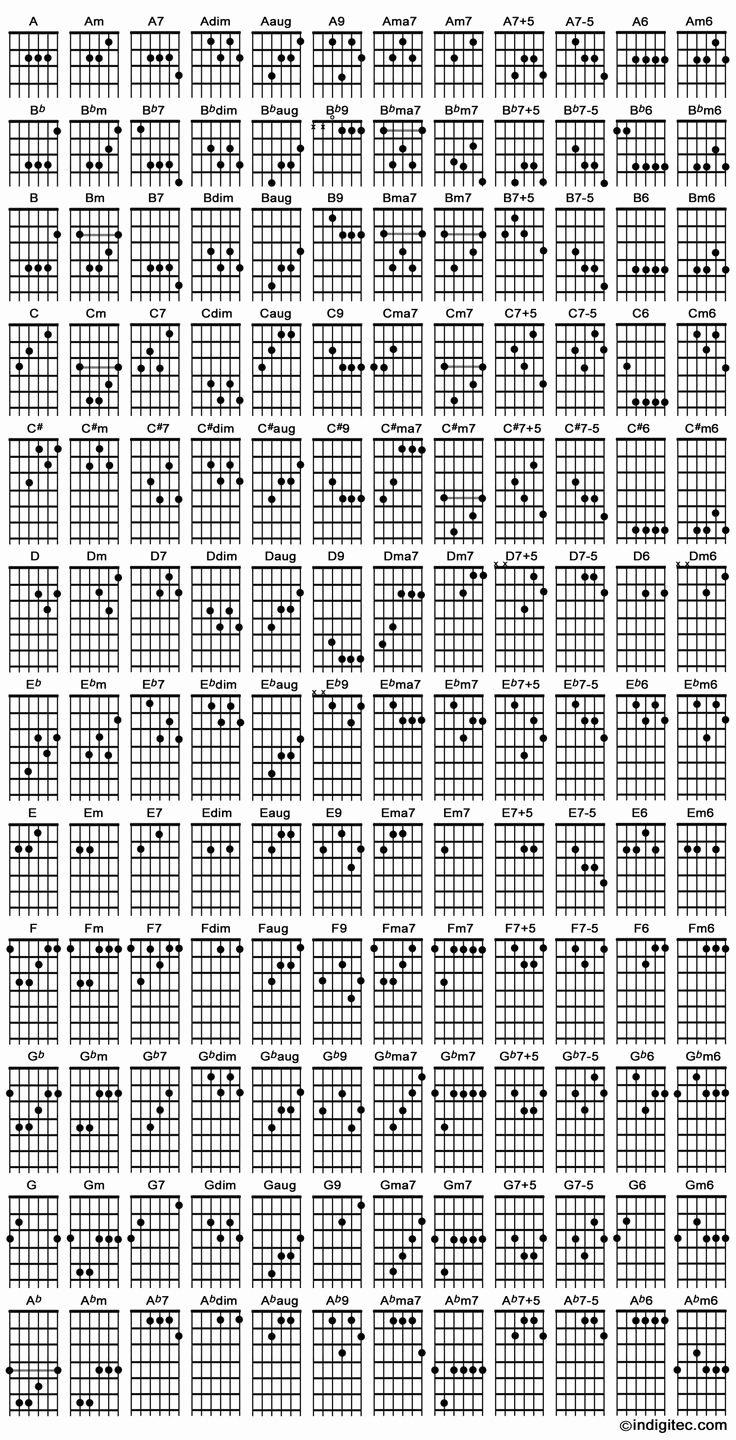 Chord Chart Guitar Complete Elegant Best 20 Tablature Ideas On Pinterest
