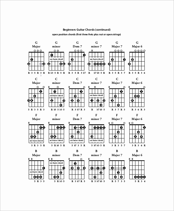 Chord Chart Guitar Complete Fresh 6 Plete Guitar Chord Charts Free Sample Example