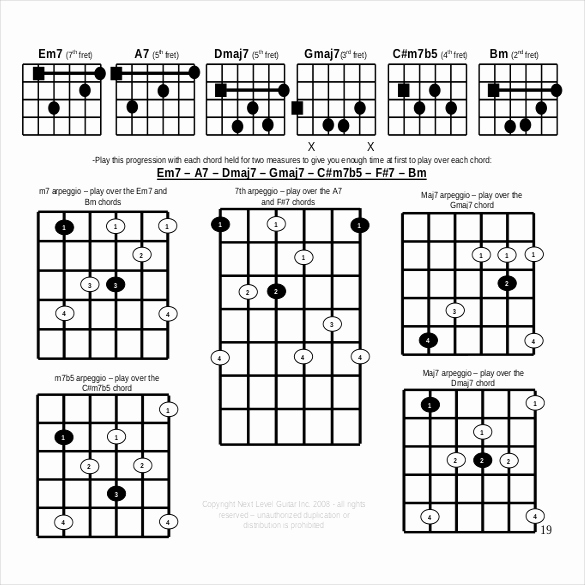 Chord Chart Guitar Complete Inspirational Blog Archives Nixwestcoast