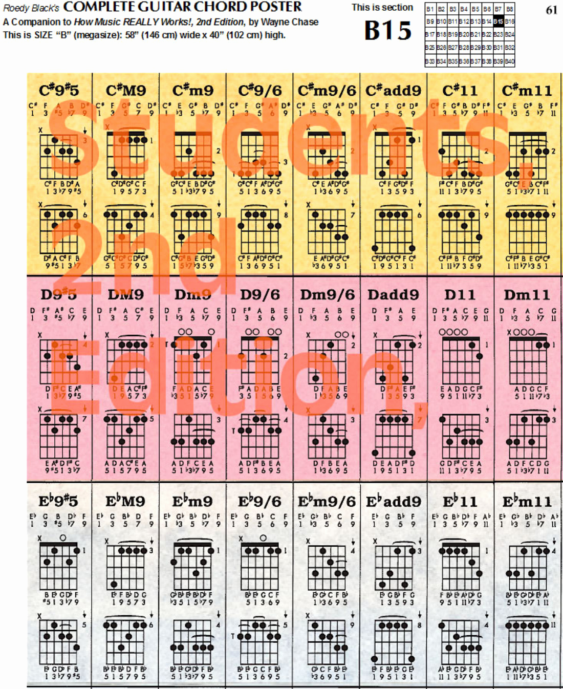 Chord Chart Guitar Complete Lovely Download Plete Guitar Chord Chart Template for Free
