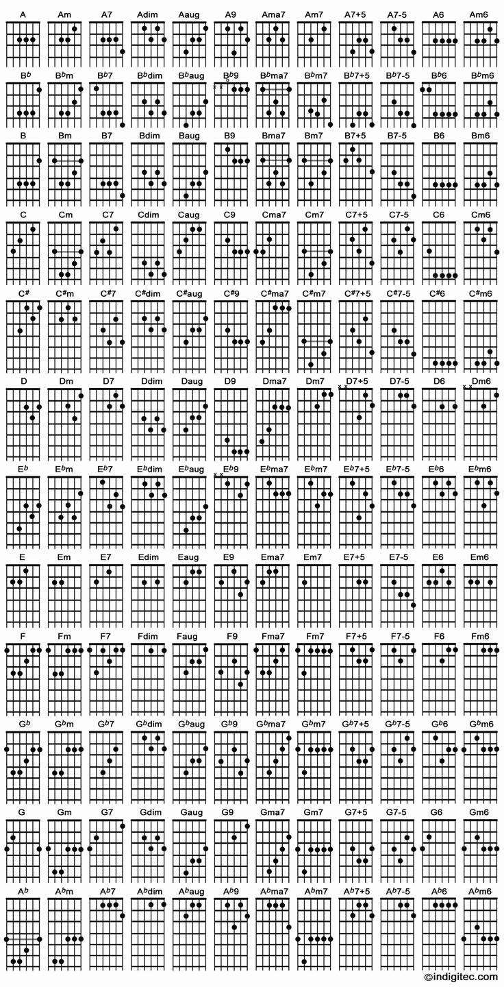 Chord Chart Guitar Complete Luxury 17 Best Ideas About Guitar Chord Chart On Pinterest