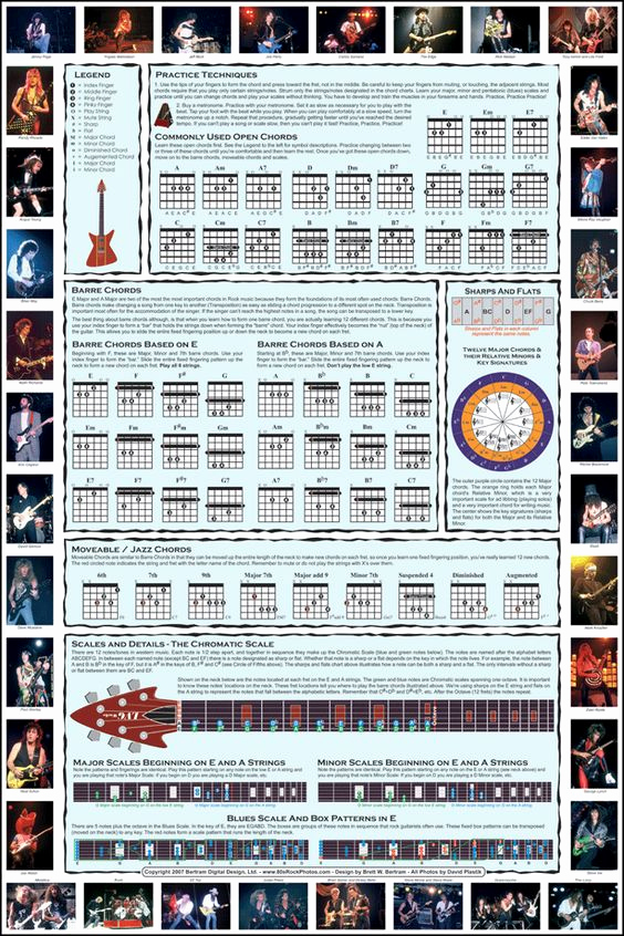 Chord Chart Guitar Complete Luxury Pinterest • the World's Catalog Of Ideas