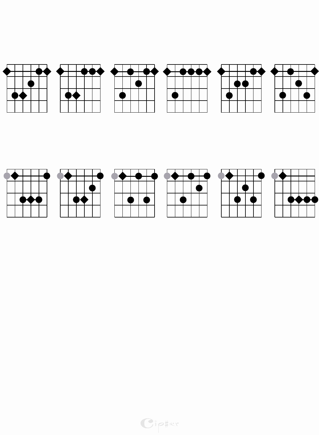 Chord Chart Guitar Complete New Download Sample Plete Guitar Chord Chart for Beginner