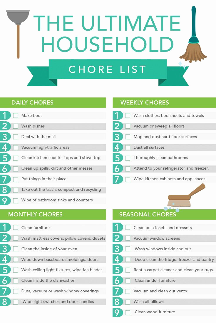 Chore List for Adults Elegant the Ultimate Household Chore List