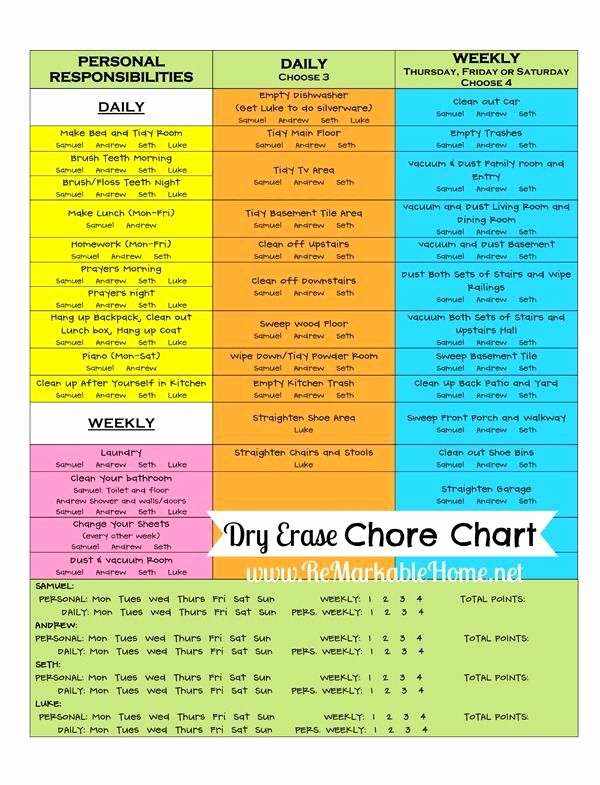 Chore List for Adults Fresh 25 Best Ideas About Adult Chore Chart On Pinterest