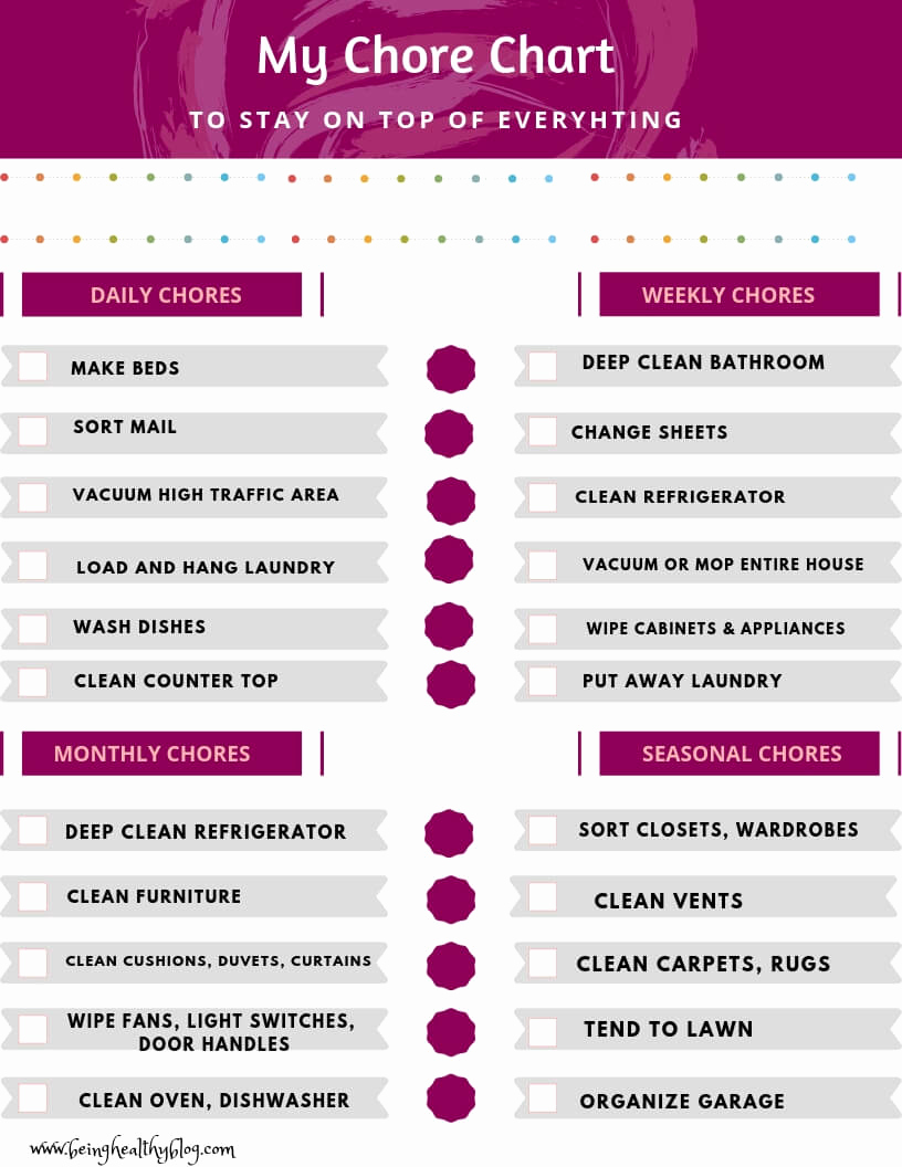 Chore List for Adults Fresh Chore Chart for Adults Free Printable Being Healthy Blog