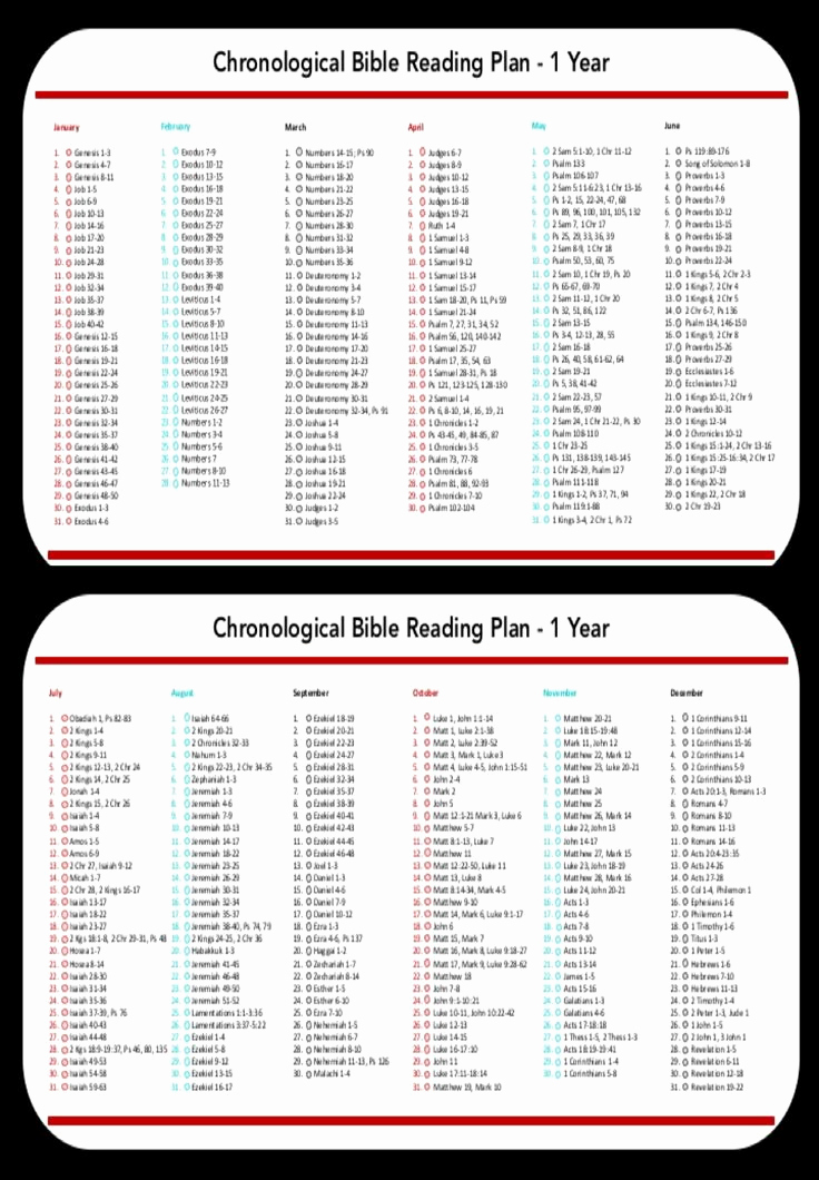 Chronological Bible Reading Plan Pdf Fresh Best 25 Chronological Bible Ideas On Pinterest