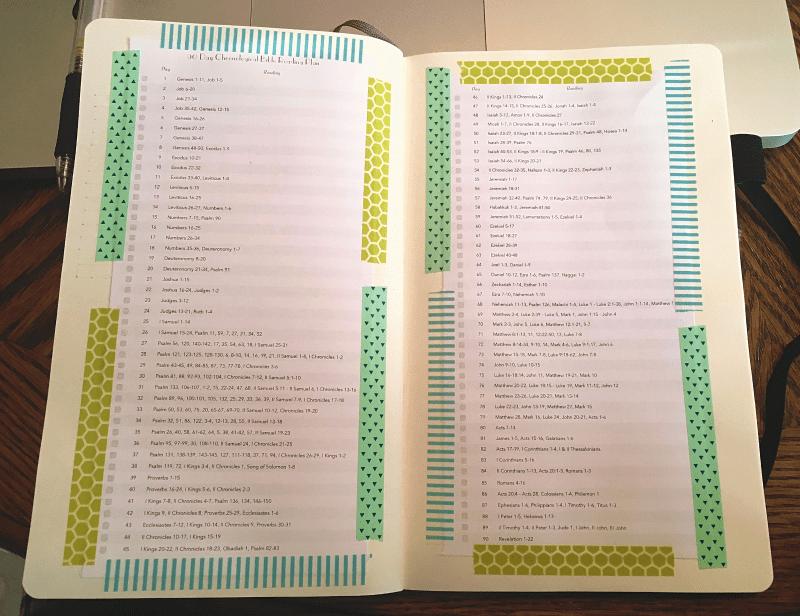Chronological Bible Reading Plan Pdf Unique 90 Day Chronological Bible Reading Plan