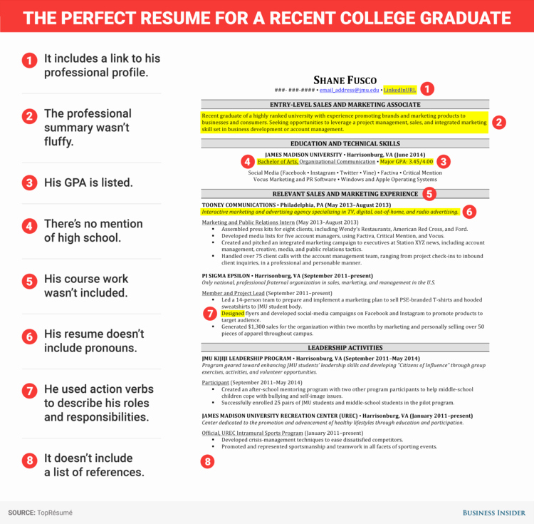 College Graduate Resume Template Luxury Excellent Resume for Recent College Grad Business Insider