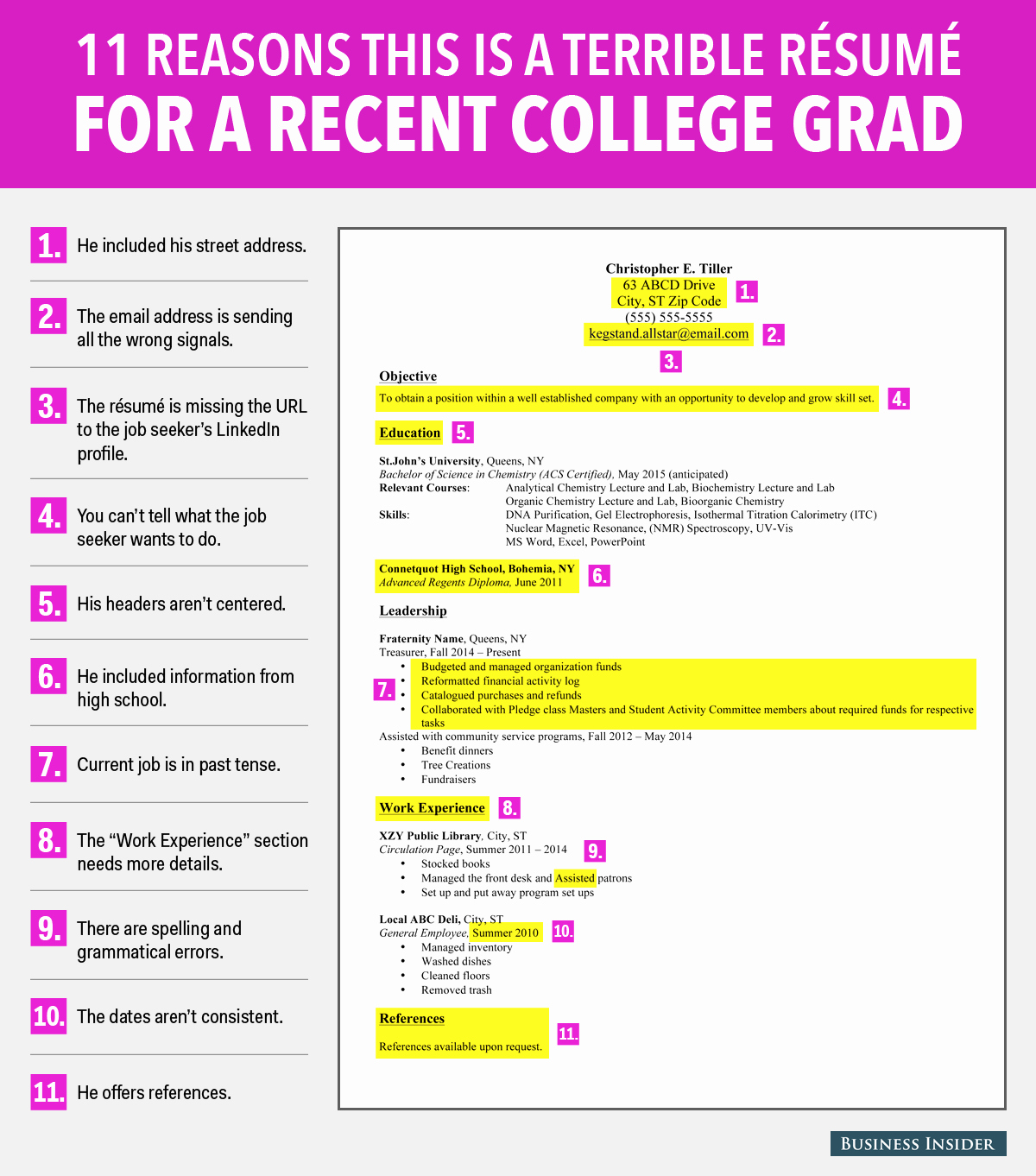 College Graduate Resume Template Unique 11 Reasons This is A Terrible Résumé for A Recent